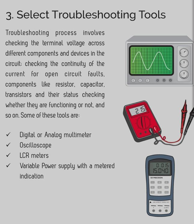 infographic 8 steps to troubleshoot your electronic circuit