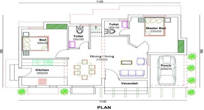 650 Sq Ft Low Cost House In Kerala With Plan & Photos, Low
