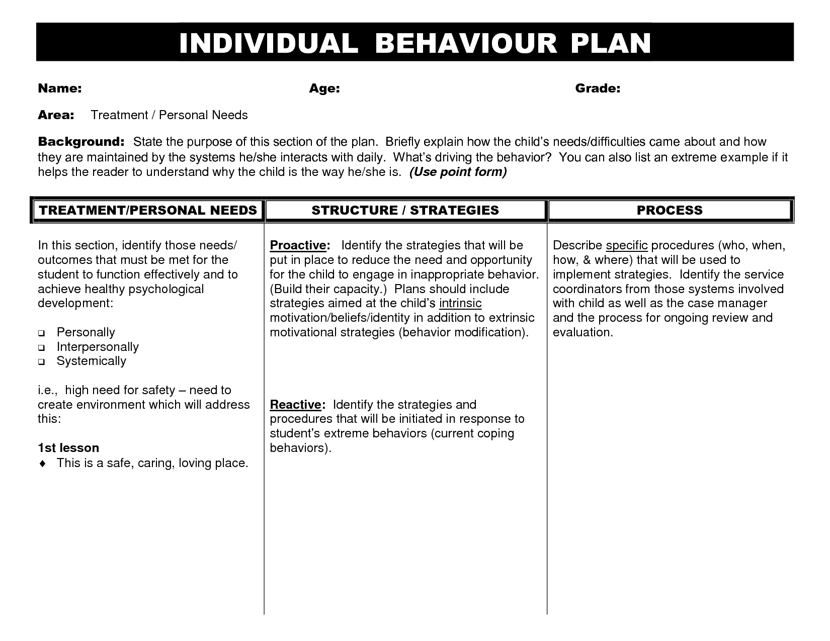 Individual Behavior Plan Google Search Classroom Strategies