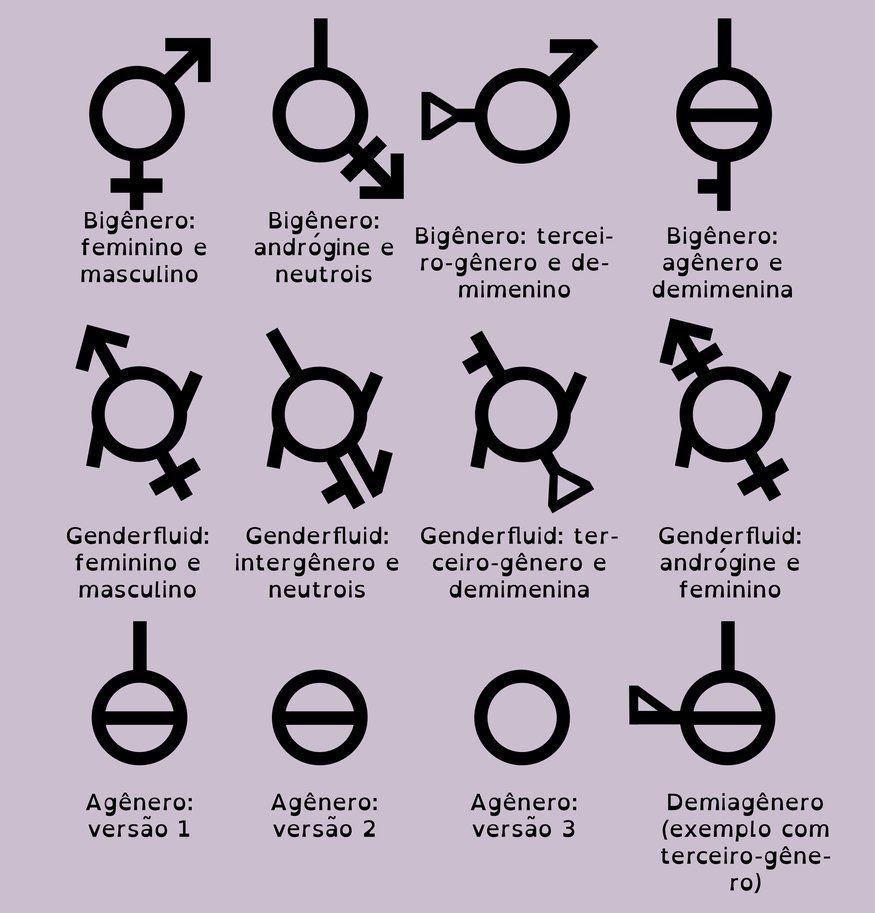 Gender Symbol Tattoo Designs