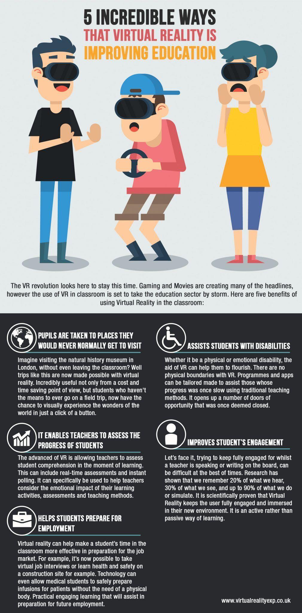 5e15f689790e Virtual Reality In The Classroom Infographic