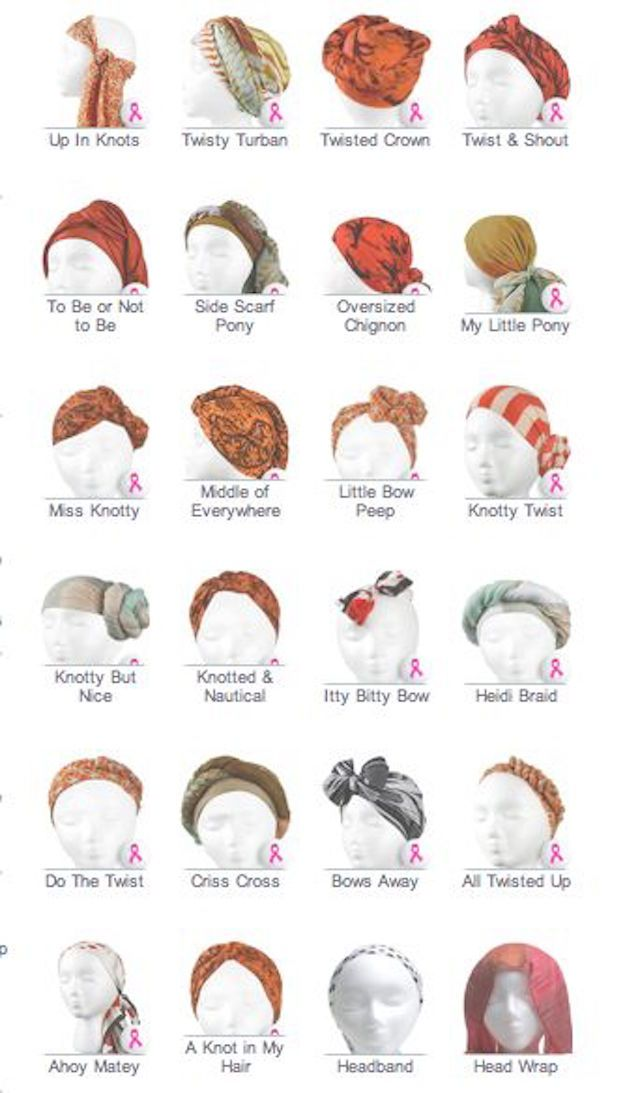 Tutorial turbante: più di 30 modi di mettere il fo