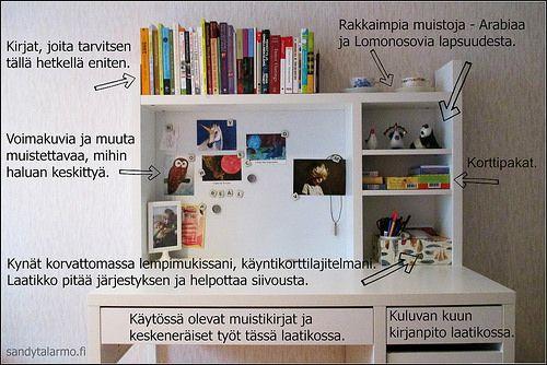 Otteita viikkokirjeistä: Toimiva työpöytä  www.sandytalarmo.fi/blogi/toimiva-tyohuone