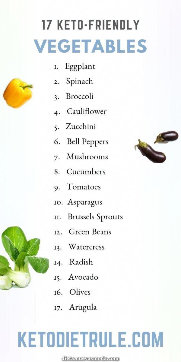 Encantador Verduras Keto: verduras bajas en carbohidratos para la dieta cetogénica #bajas #carbohidratos #cetogenica…