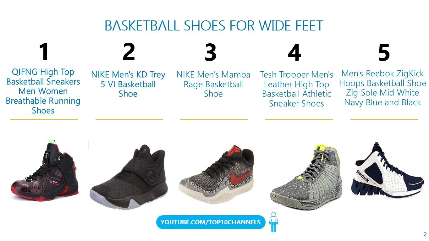 fe3f09d1c3a Top 10 BEST BASKETBALL SHOES FOR WIDE FEET 2018. Good Basketball shoes for  men women