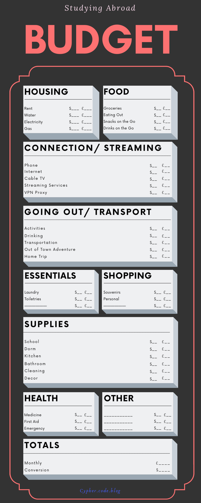 Printable Study Abroad Budget Planner Budgeting While
