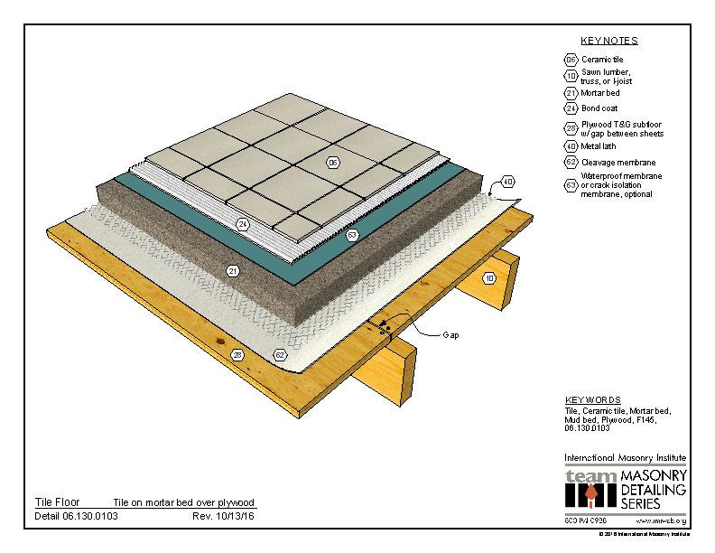 06 130 0103 Floor Tile Tile On Mortar Bed Over Plywood International Masonry Institute Tile Floor Masonry Flooring