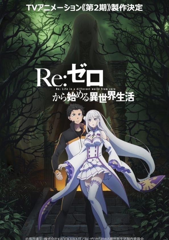 Pin de ᴹᴼᶜᴴᴵᵞᴸ en Reゼロから始める異世界生活 Temporadas, Manga