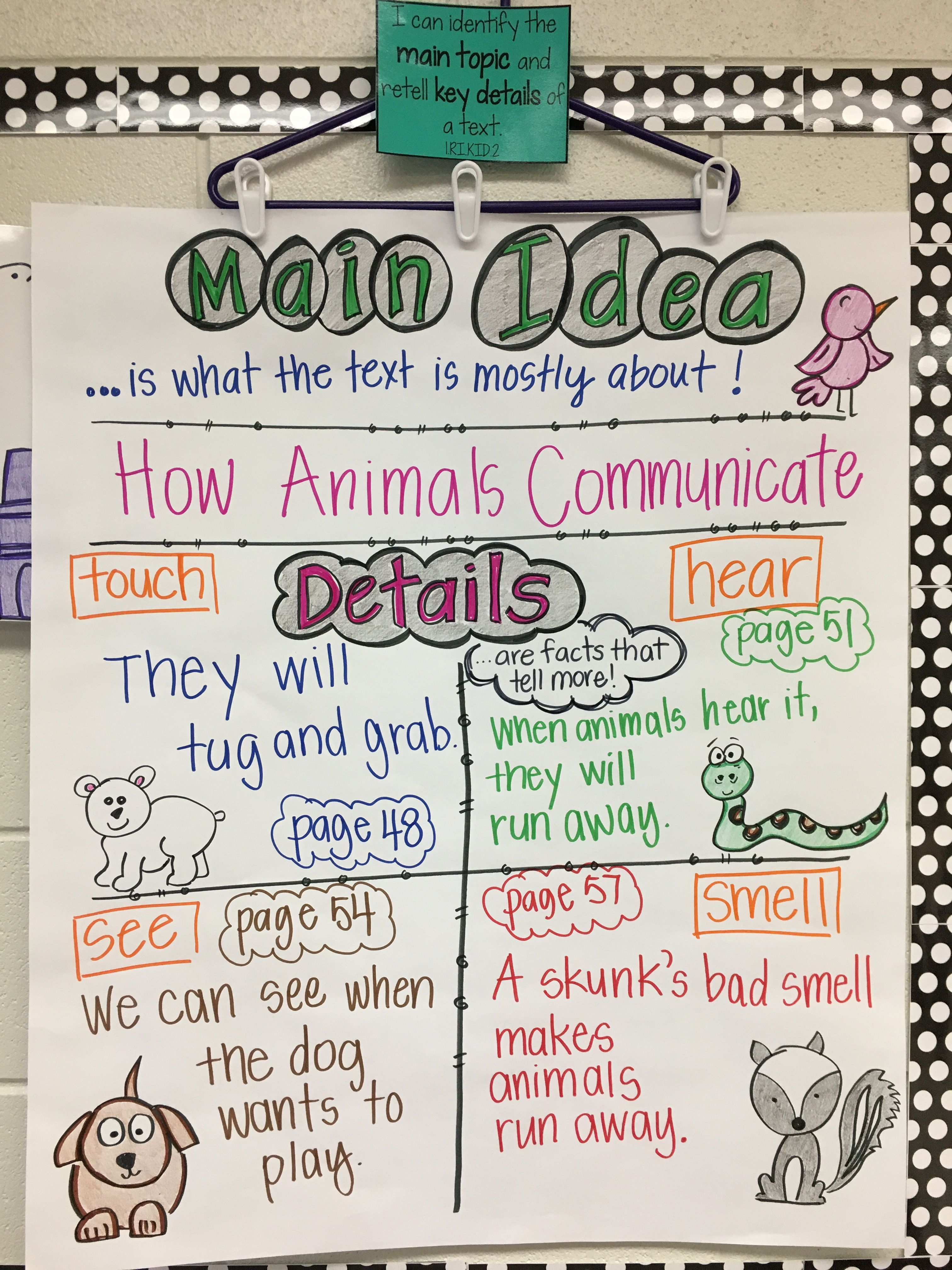 Main Idea And Key Details Anchor Chart