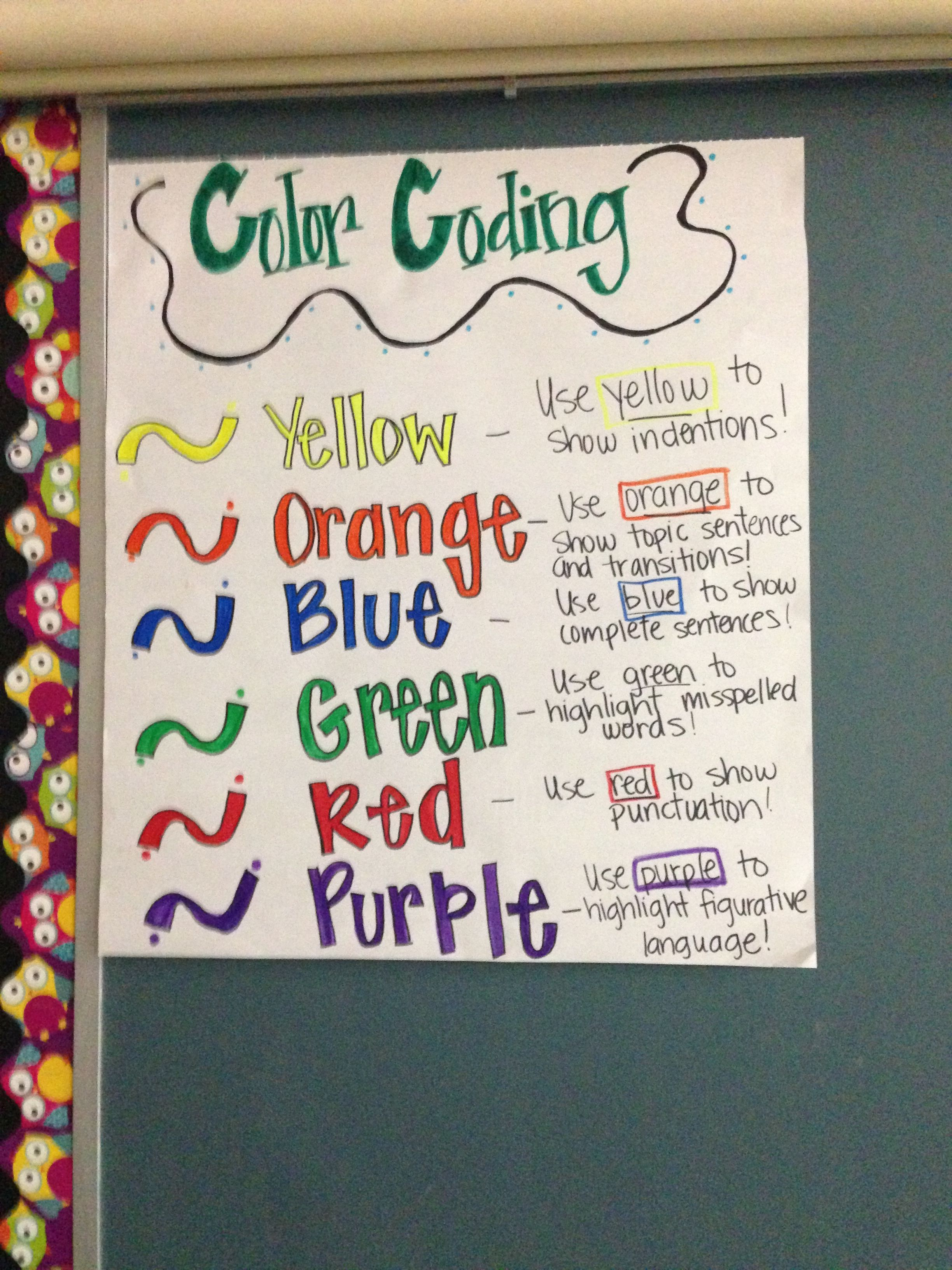 Editing Color Coding Anchor Chart For My Class