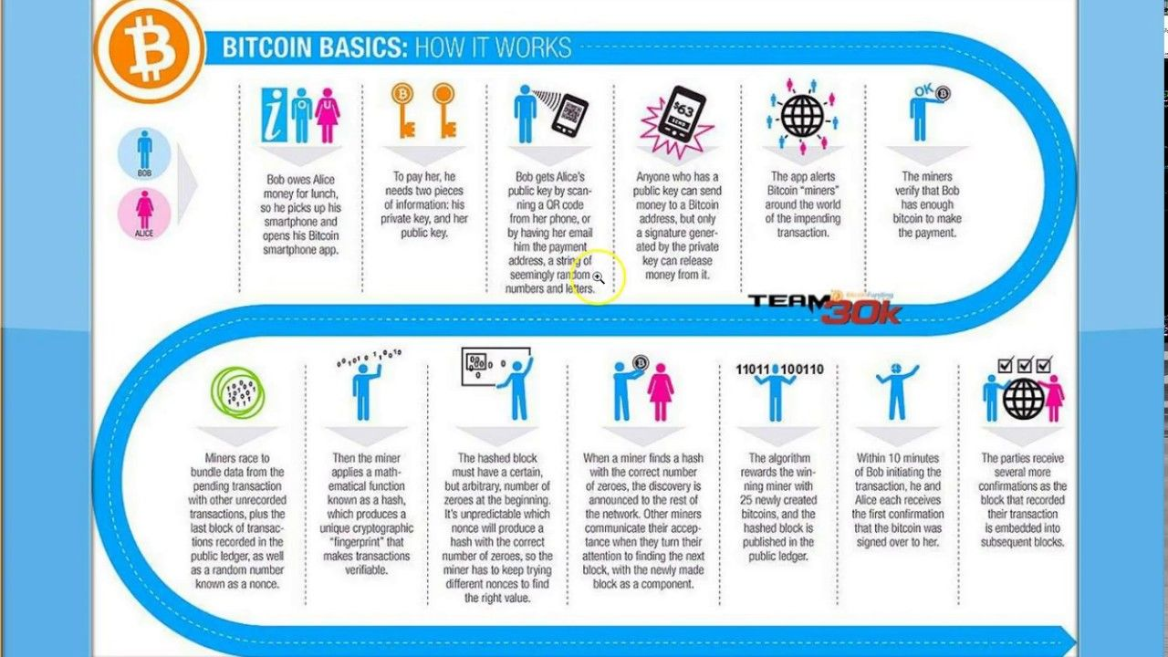 cryptocurrency miner basicd