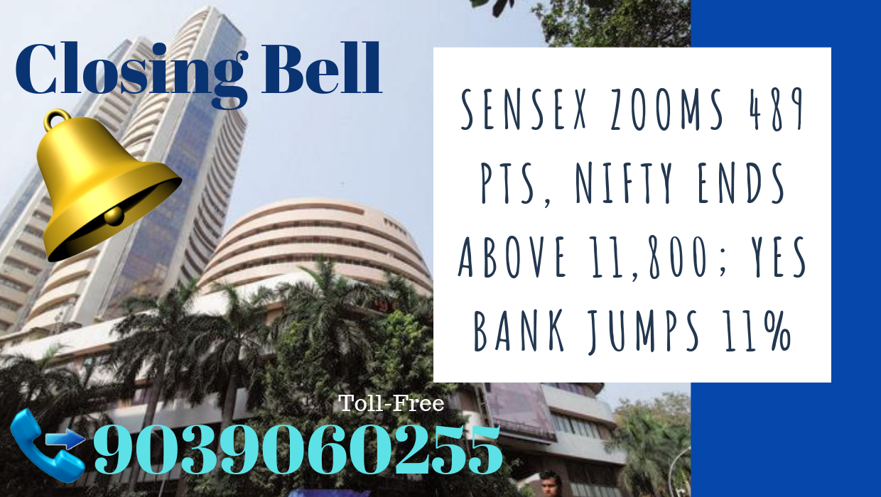 Closing Bell Stock Market News And Tips Missed Call Now 9039060255 Stock Market Investing In Stocks Investing