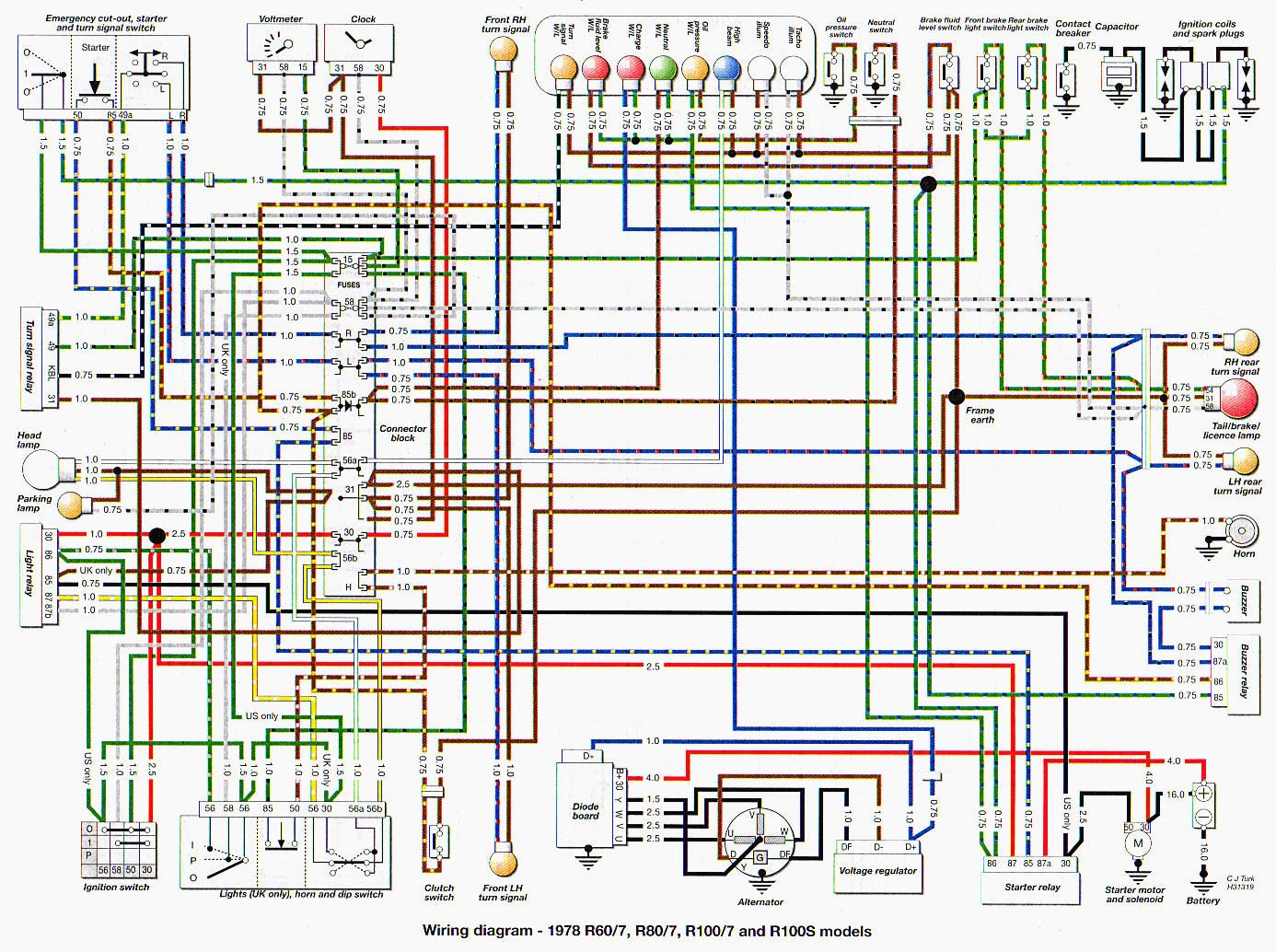 d603c7286ef8844636f01526f9fe054e bmw r100 wiring diagram bmw r75 6 wiring diagram \u2022 wiring diagrams 1976 bmw 2002 wiring harness at soozxer.org
