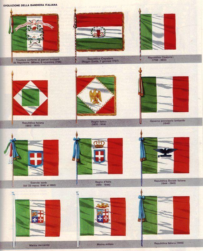 Evolution of the Italian Flag 17961946  Flags  Heraldry