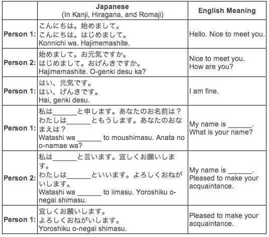 how to learn basic japanese