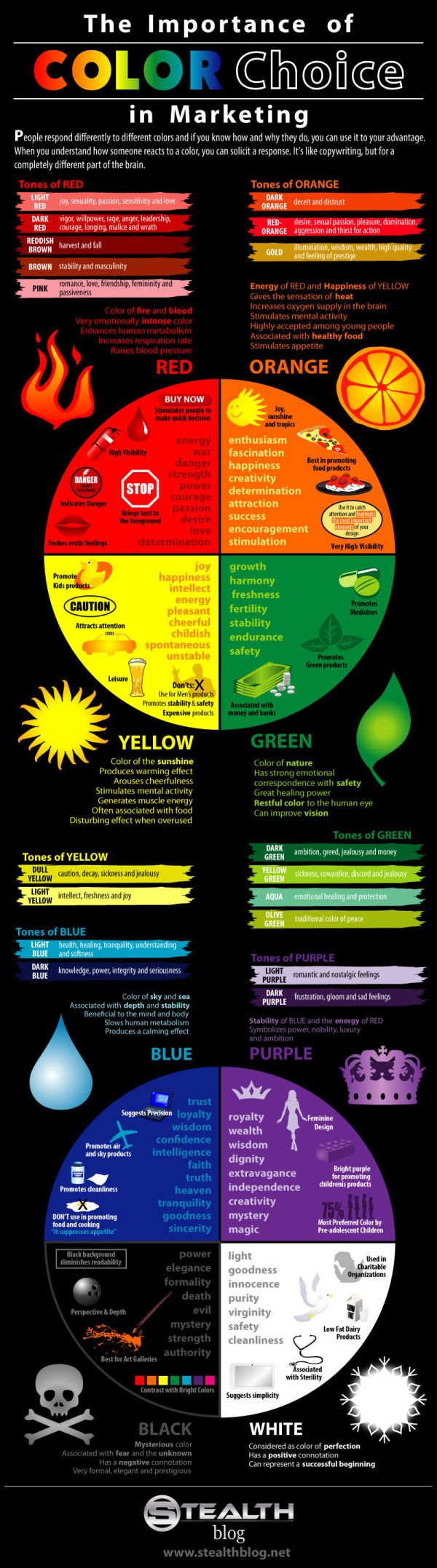 Psychology Of Colors In Marketing Marketing Pinterest
