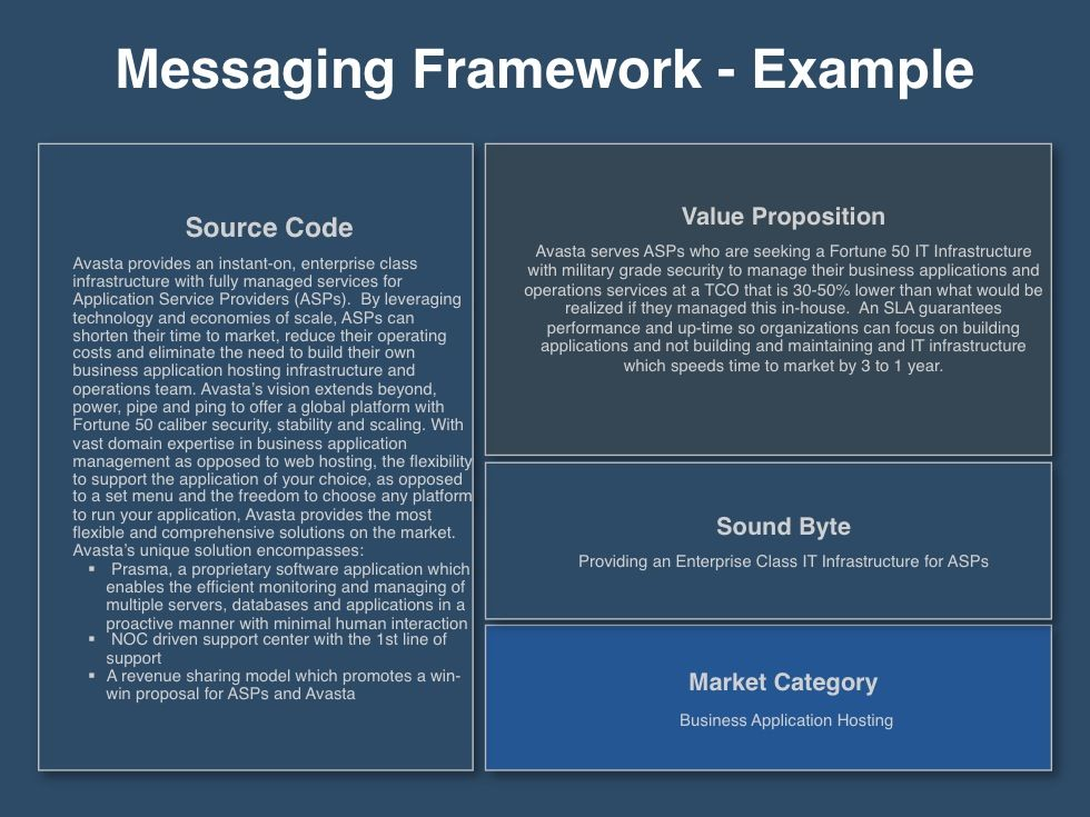 Messaging & Positioning Planning Template Sales