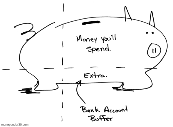 The Bank Account Buffer™: Your First Step To Financial