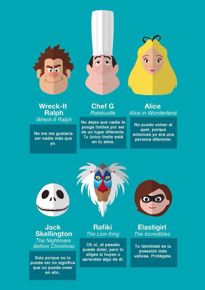 Frases de personajes Disney