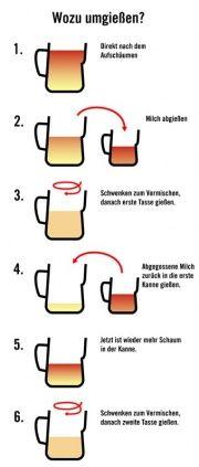 Latte Art Umgiessen.jpg