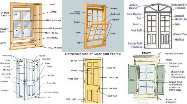 Basic Knowledge About Doors And Windows Dimensions Are Basics In Every Home Building You Need To Know Something Them