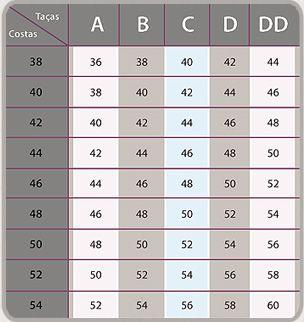 b9904f531 Como Escolher Corretamente O Tamanho e a Taça do Soutien  - Patricinha  Esperta