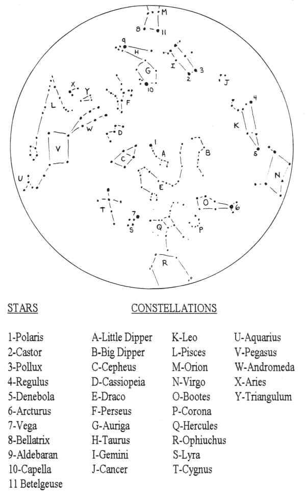 constellations for kids   Astronomy and telescope related books & products is part of Constellations -