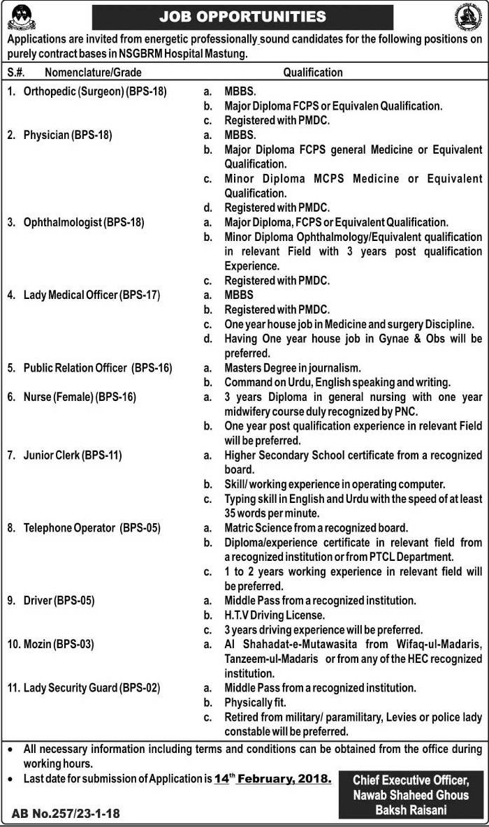 Nawab Shaheed Ghous Bakhsh Raisani Memorial Hospital Jobs  In