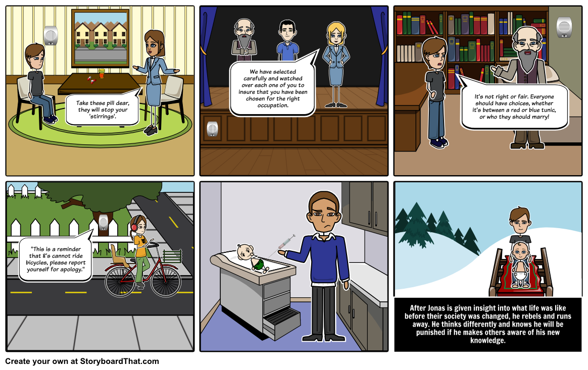 Man Vs Society Literary Conflict Storyboard For The Giver