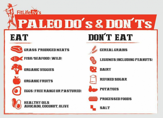 paleo diet dos and donts