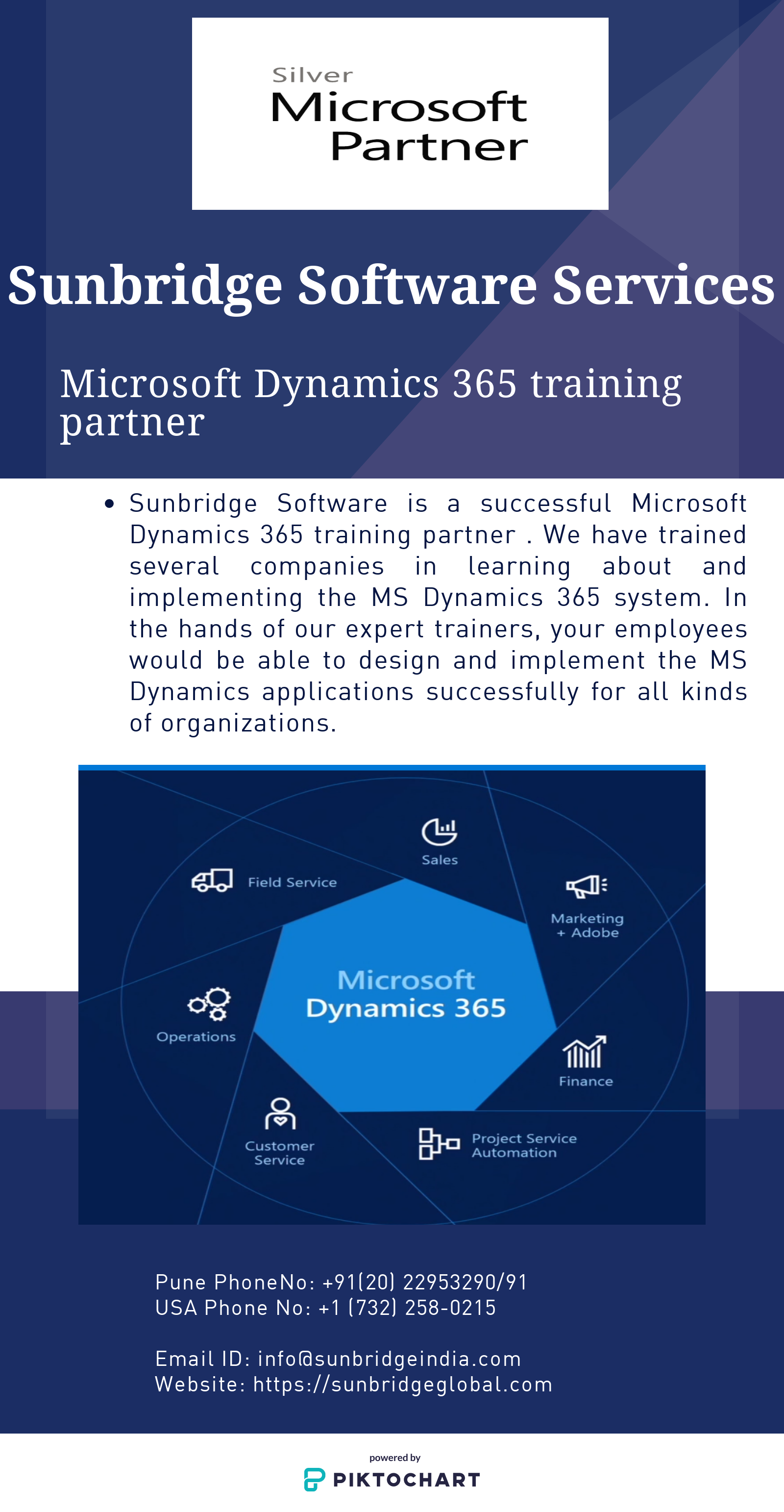 Microsoft Dynamics 365 ERP is a combination of both ERP and CRM