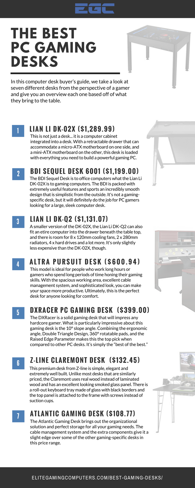 In This Guide We Reviewed 24 Of The Best Gaming Desks On The