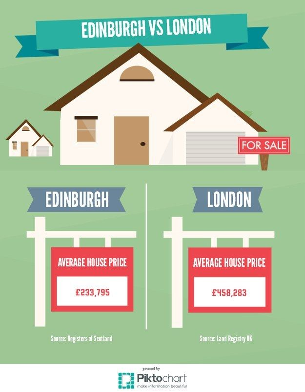 You can afford to buy a home.