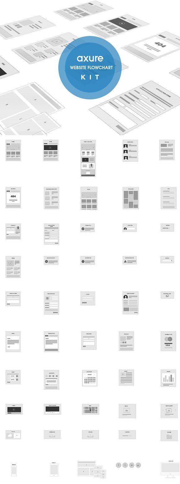 Beste Website Flussdiagramm Bilder - Der Schaltplan - triangre.info