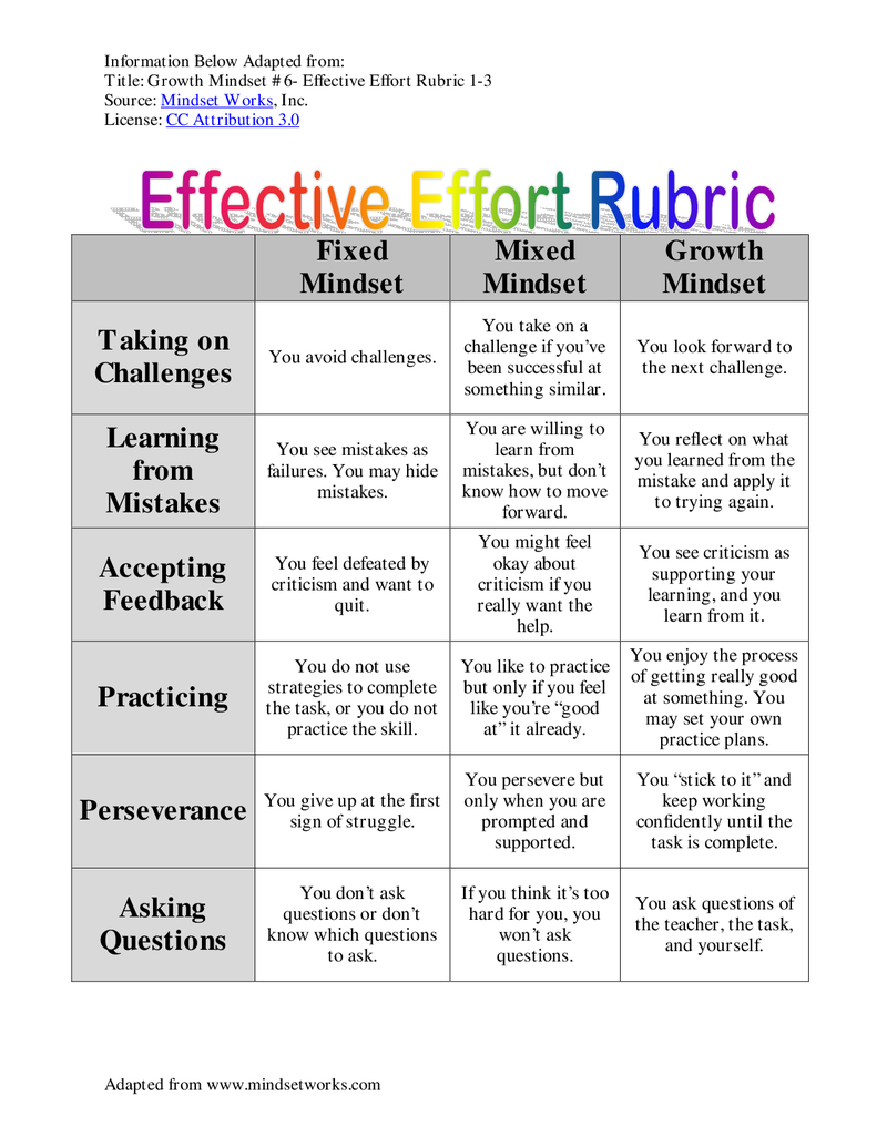 Rubric Recipes 2018 69