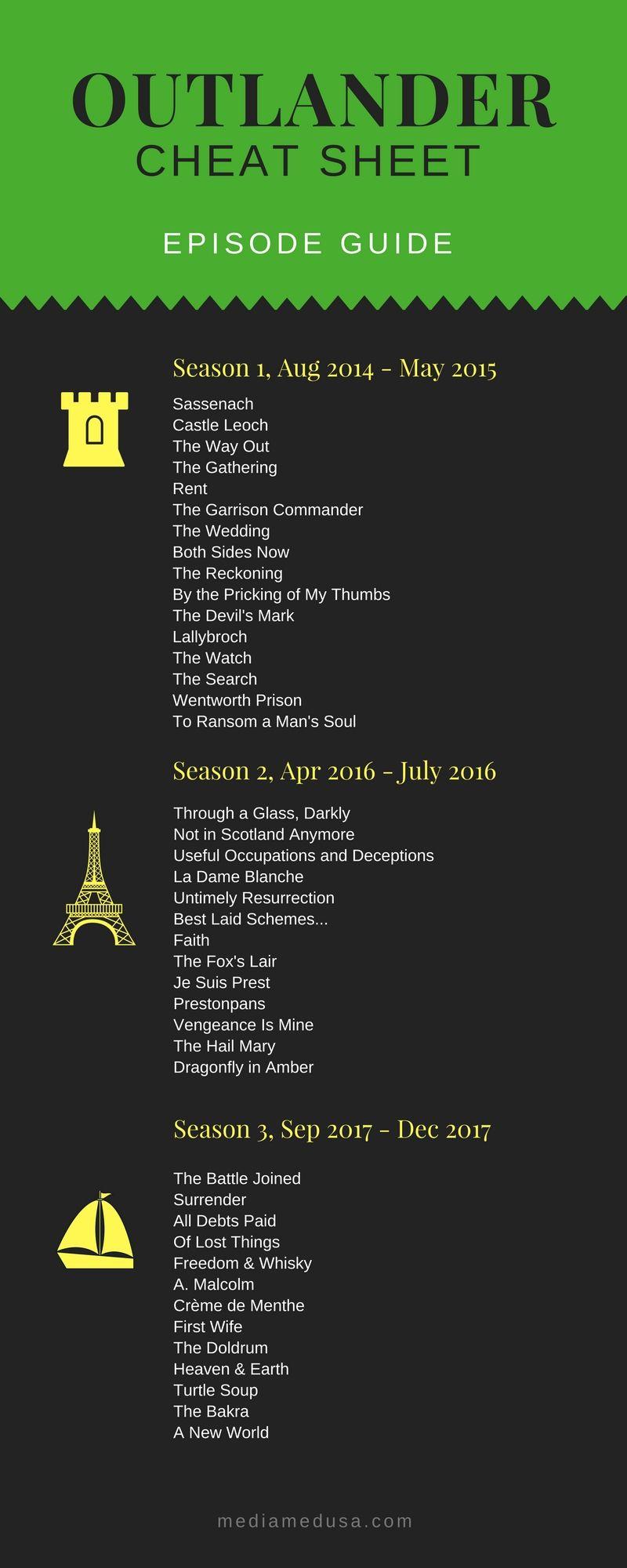 Outlander' Schedule for STARZ 2018 and Episode Guide | outlander