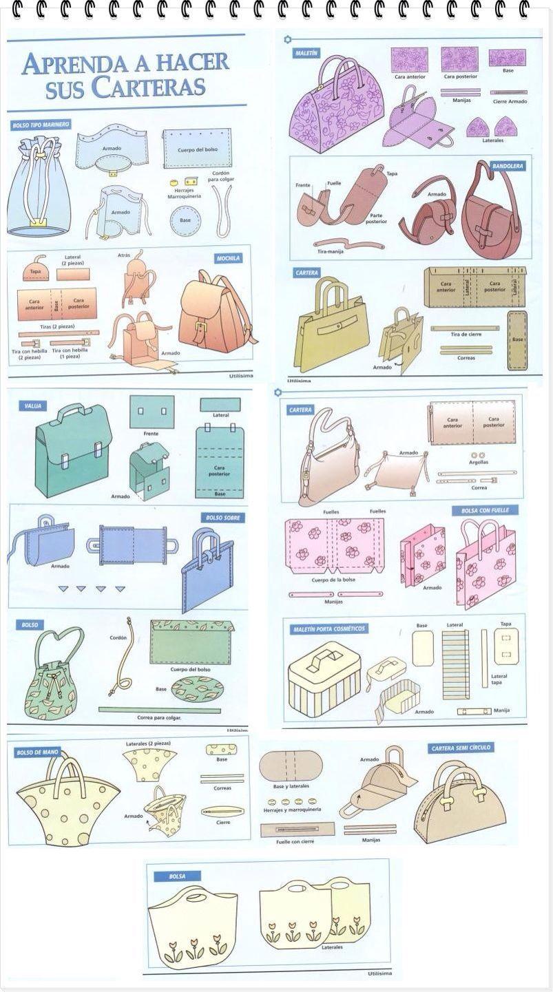Tus propios bolsos | Patrones amigurumi | Pinterest | Propios ...