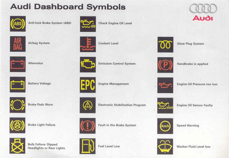 1995 Audi A6 Dashboard Warning Lights Google Search Dashboard