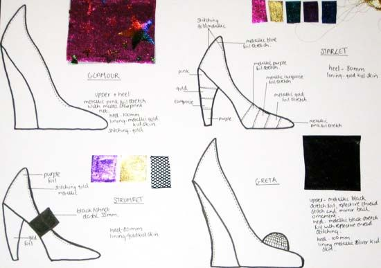 How Ideas Become Shoes | Design Decoded