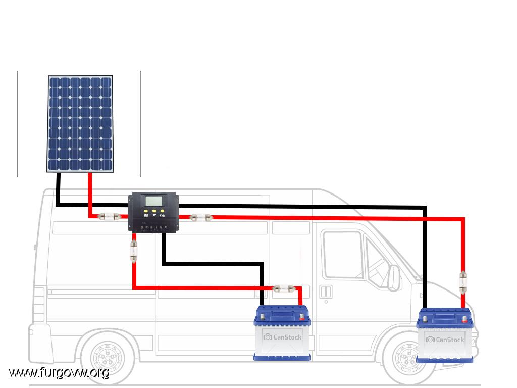 Instalacion placa panel solar en furgonetas caravabricos pinterest - Instalar placas solares en casa ...