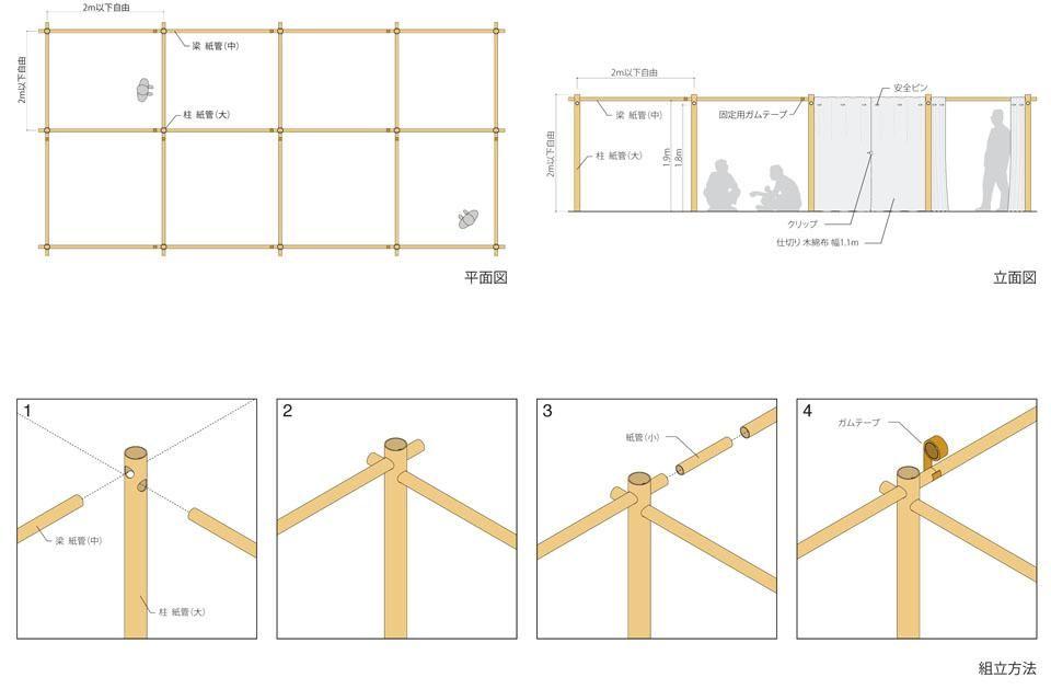 shigeru ban disaster relief project models diagrams pinterest. Black Bedroom Furniture Sets. Home Design Ideas