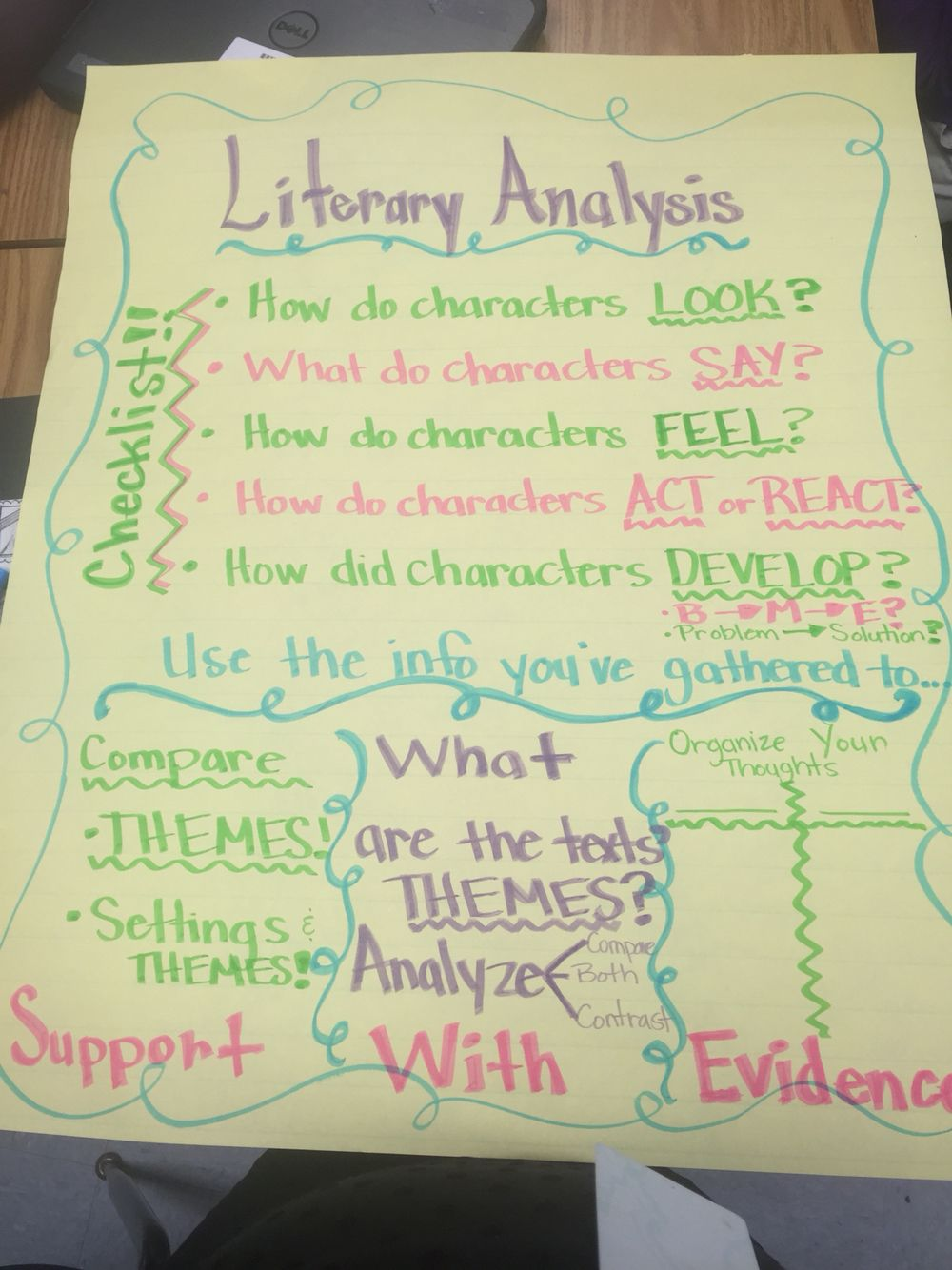 parcc literary analysis anchor chart th grade anchors