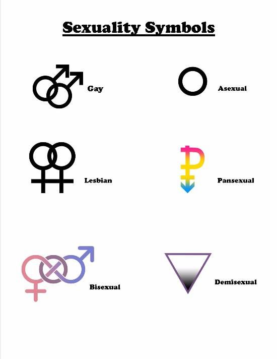 Symbol of sexuality tattoo
