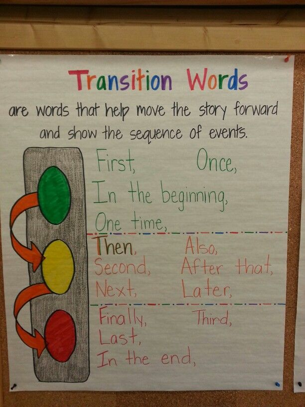 Transition Words Anchor Chart  Classroom Ideas