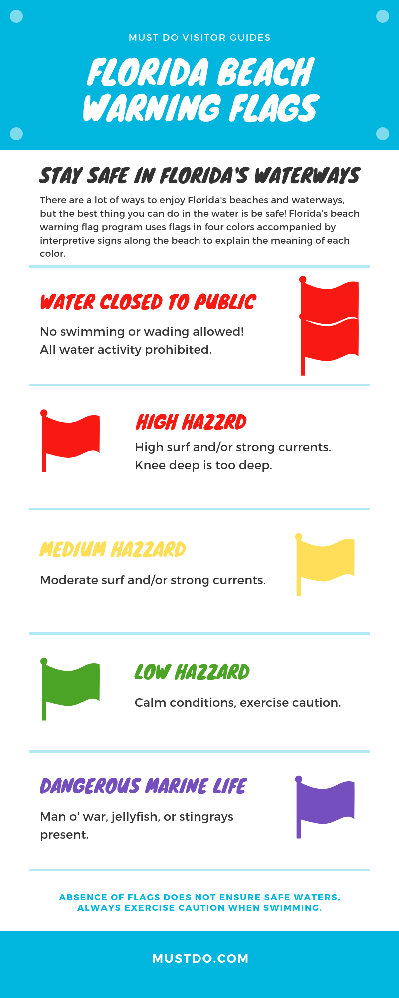 Florida Beach Warning Flags Infographic Must Do Visitor Guides Florida Beaches Florida Beaches Vacation Perfect Beach Vacation