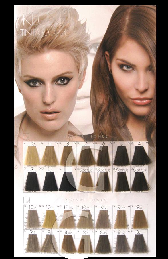 keune color chart: Keune tinta color brown shades all about hair pinterest