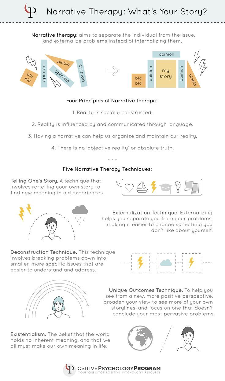 19 Narrative Therapy Techniques, Interventions