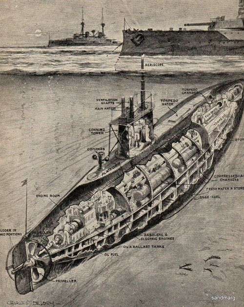 1918 submarine diagram � pinterest