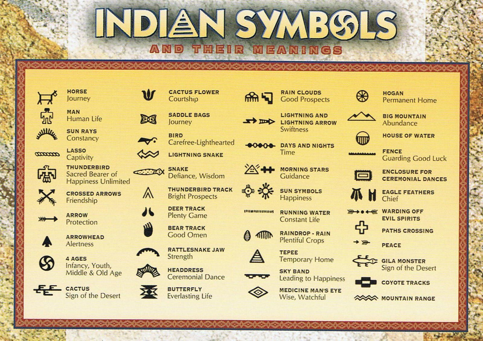 Indian symbol and their meaning ancient symbols pinterest indian symbol and their meaning buycottarizona