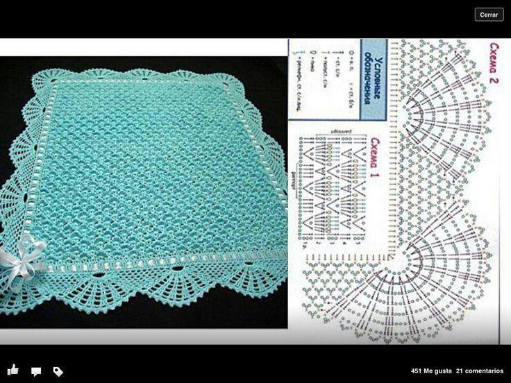 Patron mantas para bebé crochet - Imagui | كروشية باترون | Pinterest ...